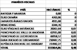 cuadro-paraisos-fiscales-300x196